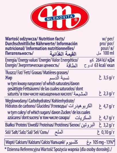 Tabela wartości odżywczych
